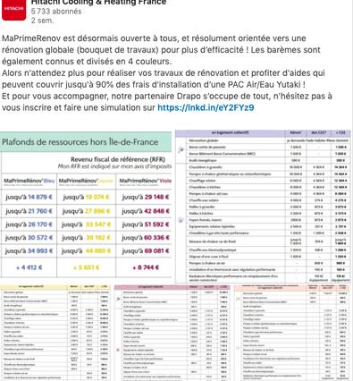 Subvention rénovation Energétique Bordeaux
